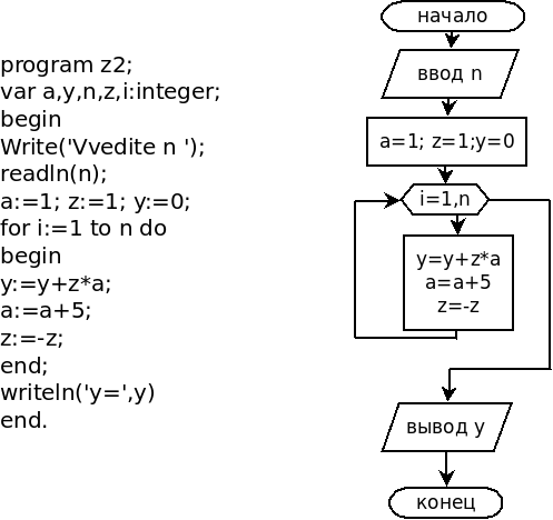 C++ Program to Multiply Two Matrix Using Multi-dimensional Arrays